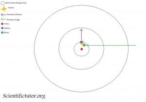 Bohr Collision PIC 2
