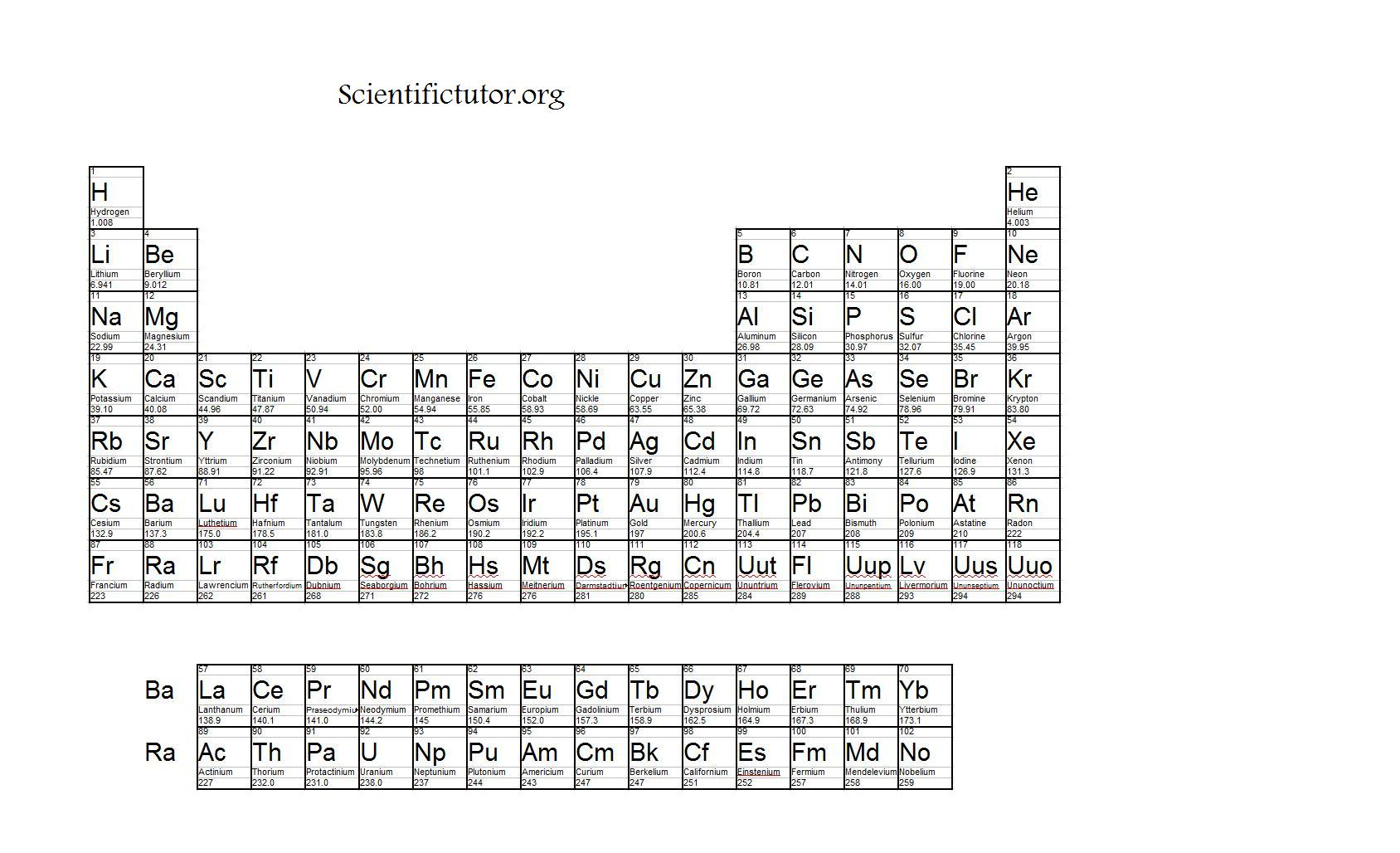 periodic table - Periodic Table Phosphorus Atomic Mass