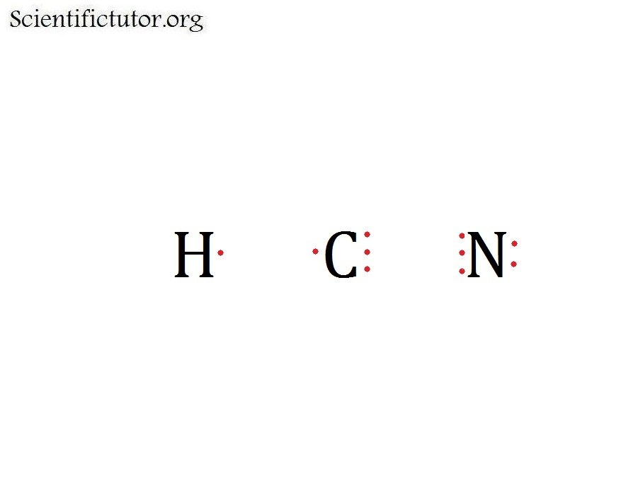 Chem Filling In The Valence Electrons Of An Electron Dot Structure