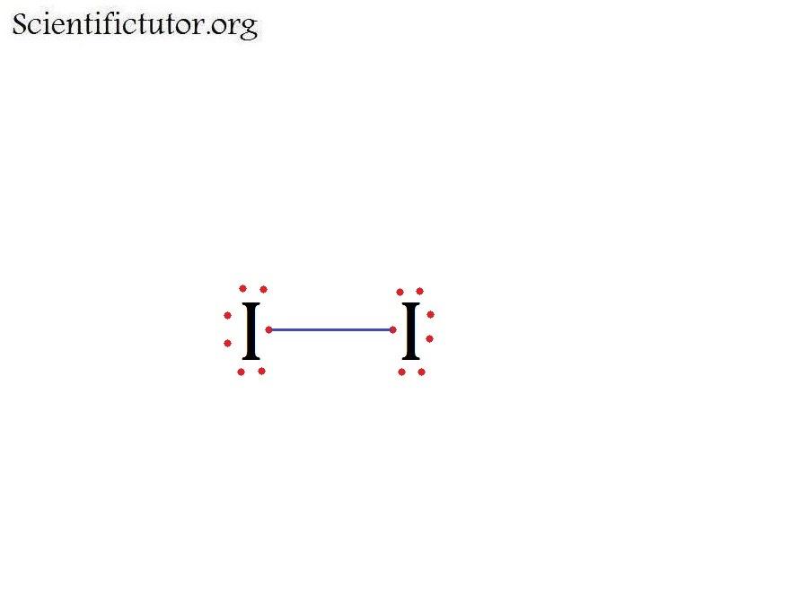 I2 Octet lewis diagram i2 great installation of wiring diagram \u2022