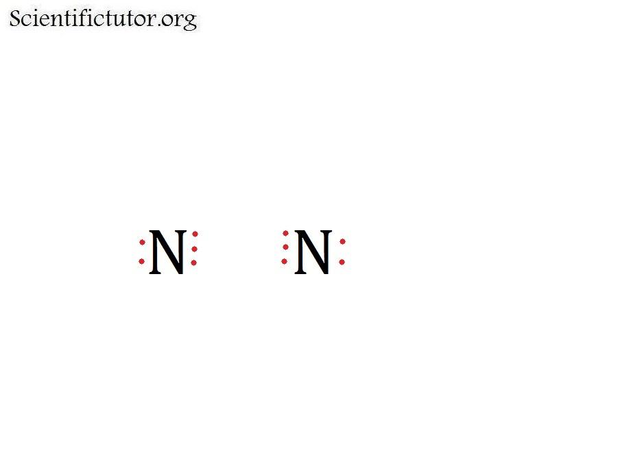 N2 Lewis Dot Structure N2  N2 Cross Pic