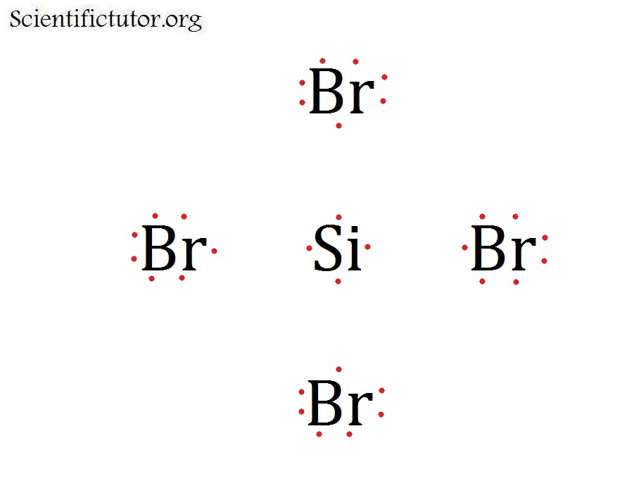 Chem  U2013 Filling In The Valence Electrons Of An Electron Dot Structure  Lewis Structure