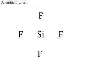 SiF4 Cross