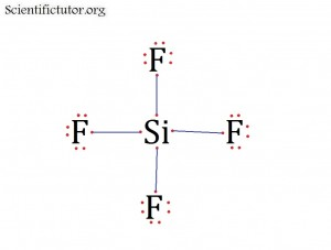 SiF4 Octet